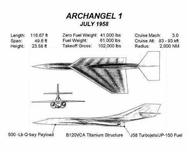 Archangel 1, źrodło: wikipedia.com