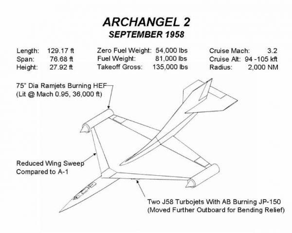 Archangel 2, źródło: wikipedia.com